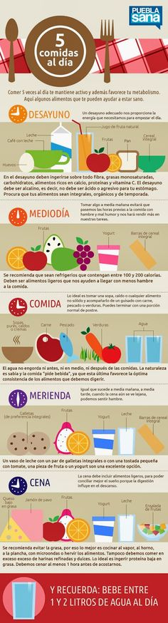 """Giving advice about healthy habits while eating. """"Las 5 comidas al dia"""" Healthy Habits, Healthy Tips, Healthy Recipes, Healthy Food, Health And Nutrition, Health Fitness, Cardio Fitness, Health And Beauty, Healthy Lifestyle"""