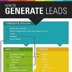 How to generate leads Source: pinterest com #leadgeneration #strategy #socialnetwork #branding #socialmedia #mission #communication #vision #connection #values #engagement #sharing #listening #strengths #objective #knowledge #goals #productivity #solutions #research #needs #problemsolving #planning #organizing #analysis #visual #design #keyword #content