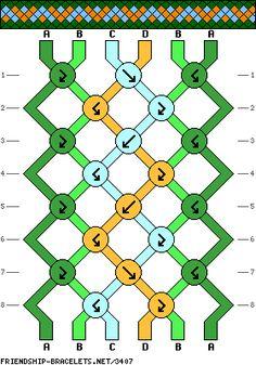 #3407 6 Strands, 4 Colors, 2+2(invisible)+1+1 - friendship-bracelets.net - made 10/15 a- dk raspberry, b= pink, c= orange d=lemon