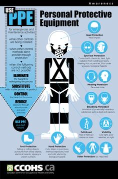 Display this poster to promote awareness of personal protective equipment (PPE) and when it should be considered and used to perform workplace tasks.  Download this poster for free from http://www.ccohs.ca/products/posters/ppe/ or buy full colour copies for only $6 each.