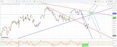 Margin Call: Dax complicato, e volatilità estrema