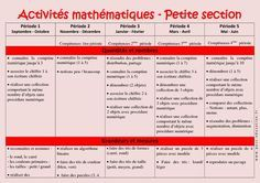 Activités Mathématiques - Progression annuelle - Petite section - PS - Maternelle - Cycle 1 - Pass Education Pass Education, Ps Plus, Cycle 1, School Tool, Teaching Aids, Primary School, Maths, Language, Montessori