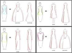 Silete pentru rochiile de mireasa.