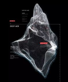 Data visualization infographic & Chart The Deep Web Data Visualization Infographic by dr bolick, via Behance. Infographic Description The Deep Web Interface Design, Ui Ux Design, Flat Design, Icon Design, Design Page, Mobile Ui Design, 3d Data Visualization, Information Visualization, Webdesign Inspiration