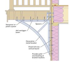 """Many homeowners like the romantic idea of a second-story balcony, but for such a feature to be successful, it must be installed correctly. In this """"Energy Smart Details"""" article, Martin Holladay describes how to avoid common problems when installing a second-floor balcony. The biggest issues with second-floor balconies are avoiding thermal bridging and moisture problems, if floor joists are cantilevered to create the balcony. The best way to avoid these problems lies in the way the ..."""