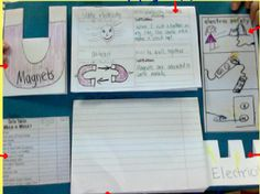 The High-Tech Teacher: Stuff Students Say and Other Classroom Treasures: Electricity and Circuits Lapbooks