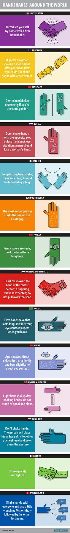 Here's how to properly shake hands in 14 different countries Read more: http://www.businessinsider.com/how-to-properly-shake-hands-around-the-world-2015-3#ixzz3TXN4AOPU #culture #etiquette