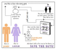 Wedding Timeline Save the date magnet