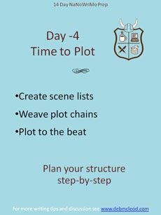 Day-4 NaNoWriMo Prep – Time to plot. Start by making a scene list. Put your scenes in some sort of order. Can you visualize the big scenes? Beginning? Catalyst? Middle? Climax? End? Plot them in an arc and begin to chain them together filling in what you know. Want to ramp up your plotting? Try Blake Snyder's screenwriting technique. But adapt the movie beats to writing a novel. See how here: http://debmcleod.com/creative-writing-coach/nanowrimo-events/nanowrimo-prep-countdown/