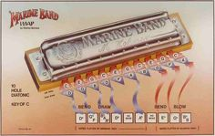 """This is Superb! Stanley """"the Baron"""" Behrens was the first to come up with this chart way back in He called this The Marine Band Map, which shows all the standard bend notes. Guitar Chord Chart, Guitar Chords, Hohner Marine Band, Harmonica Lessons, Jazz Blues, Blues Rock, Harp, Vintage Paper, Musical Instruments"""