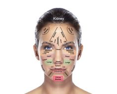Face Mapping: What Your Skin Is Trying To Tell You #foodmatters #facemapping #acnesolution