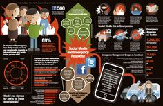 How we use social media during emergencies