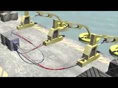A Promising Wave Energy Converter Named - The Ocillo Drive