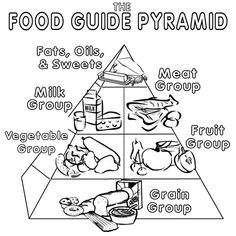 Resultado de imagen de healthy and unhealthy food