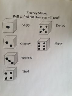Fluency 2- I love this fluency activity. Most fluency activities focus on reading fast or smoothly but this activity focuses on reading with expression. The students roll the dice and the number decides what emotion they will read with.