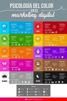 Psicología del color aplicada al Marketing Digital | Agencia de inbound marketing