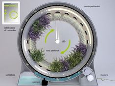 Green Wheel is actually a conceptual revolutionary rotary hydroponic system developed by NASA in order to provide continuous supply of fresh herbs and salad in spacecraft. It's pretty effective that this industrial designer wanted to transfer the concept into our daily life and so far it looks promising.  #What? #HowCool