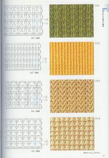 SOLO PUNTOS: abril 2012
