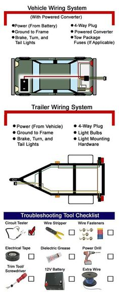 7,6,4 Way Wiring Diagrams | Heavy Haulers RV Resource Guide | Cars ...