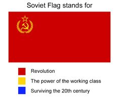 Funny meanings of country flag colors - Soviet Union Planet Map, Countries And Flags, Mean Humor, Funny Pins, Funny Stuff, Flag Stand, Color Meanings, Flag Colors, History Memes