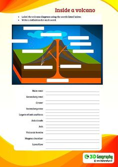 The parts of a volcano | Inside a volcano | Label a volcano diagram