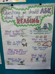 Anchor Chart - Reading.