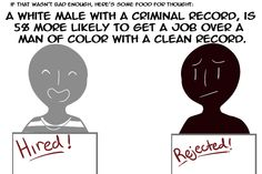 """(7 of 10) If that wasn't bad enough, here's some food for thought: A white male w/ a criminal record is 5% more likely to get a job over a man of color with a clean record.[click on this image to find a short video and analysis of NYPD's Stop and Frisk program] Source: Pager, Devah. 2003. """"The Mark of a Criminal Record."""" American Journal of Sociology. 108(5): 937. Artist: Jamie, a.k.a., jamietheignorantamerican on Tumblr"""