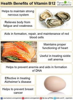 The health benefits of Vitamin B12 or Cobalamin include cell maintenance, DNA formation, fatigue, cholesterol, sickle cell disorder, Alzheimer's disease.