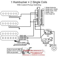 1 Humbucker/1 Single Coil/3-Way Lever Switch/1 Volume/1