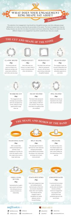 What Does Your Engagement Ring Say About Your Relationship?  Ask the professionals at Classic Creations for help on picking the perfect ring for your fiance's personality!