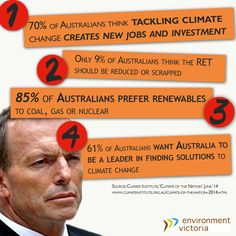 Abbott thinks his two crowning achievements are abolishing the carbon price and the mining resources tax, plus he has cut almost everything to do with renewals, costing Australia around $40B in investment - in the short term, and far more than that in the long term.