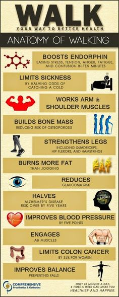 Walking is one of the best exercises. Improve balance, prevents falls, builds bone mass...