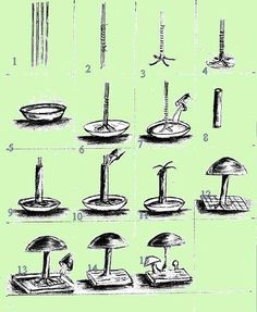 theperanakanconnection: How to make decorative mushrooms for the garden