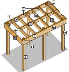 How to build a carport - this is a stand alone carport and the instructions give three methods of post installation and three options of bracing Plan Carport, Lean To Carport, Building A Carport, Carport Sheds, Lean To Roof, Carport Garage, Pergola Carport, Gazebo, Free Standing Carport