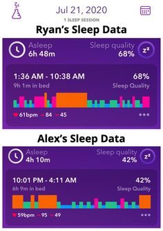 3-day fast sleep data night 3 Ryan and Alex Duo Life Water Fast Results, Water Fasting, Insulin Resistance, Fatty Liver, Sleep Quality, 500 Calories, Weight Loss Challenge, Calorie Diet, Intermittent Fasting
