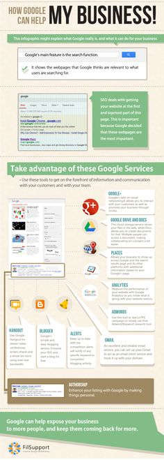 See how you can take advantage of Google's free services using Google products efficiently..    http://filsupport.com/internet-marketing-outsourcing/how-google-can-help-your-business/