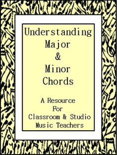 Major and Minor Chords Explained - plus two worksheets to test students' understanding