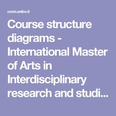 Course structure diagrams - International Master of Arts in Interdisciplinary research and studies on Eastern Europe - Università di Bologna