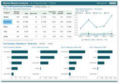 case study of market basket analysis