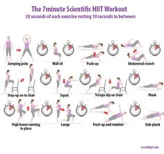 The 7 minute Scientific Workout is a High Intensity Interval Training workout that combines the benefits of a long run and a visit to the weight room. This is all according to An article in the May-June issue of the American College of Sports Medicine's Health & Fitness Journal.  It's pretty similar to the HIIT Workouts that I do or have created here. I would repeat the workout at least 2-3x to really get a good sweat sesh in;)