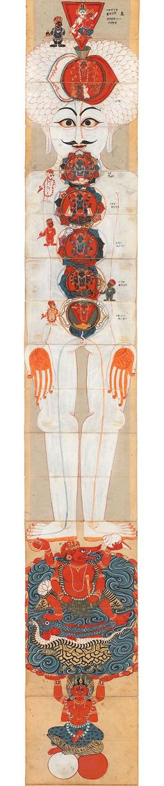 The chakras of the subtle body, Nepal, 18th century. Source: Asianart.com: