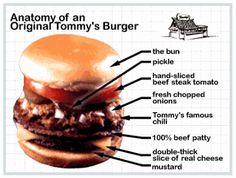 Original Tommy's Chili Burger Recipe