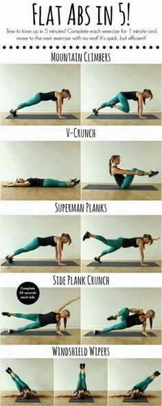 flat abs   Posted By: CustomWeightLossP...