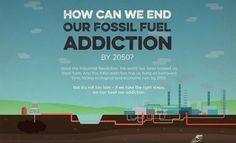 INFOGRAPHIC: Could we end our fossil fuel addiction by 2050? | Inhabitat - Green Design, Innovation, Architecture, Green Building