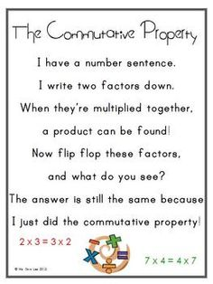 I created this poem while teaching multiplication.  I had the students read my poem and highlight the key words about the commutative property.  Th...
