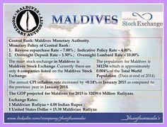 Introduction to #Maldives  #MonetaryPolicy #ReverseRepo #OvernightDepositRate #MaldivesStockExchange #Population #CPIInflation #MaldivesInflation #GDP #Rufiyaa #USD #MonetaryAuthority #JhunjhunwalasFinance  For more informative posts click: https://www.linkedin.com/company/jhunjhunwalas