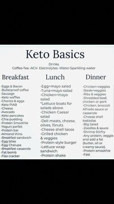 Ketogenic Diet Meal Plan, Ketogenic Diet For Beginners, Diet Meal Plans, Beginners Diet, Diet Menu, Good Diet Plans, Zero Carb Diet Plan, Weekly Diet Plan, No Carb Meal Plan