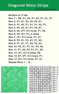 Only Knit and Purl. Diagonal Moss Stripe stitch. Pattern includes written instructions and chart.