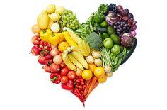 Jak jedzenie na nas wpływa?