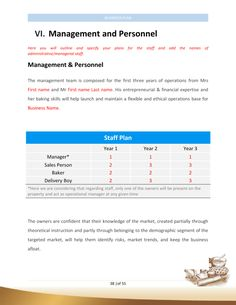 Bakery business plan template sample pages bakery interior design bakery business plan cheaphphosting Gallery